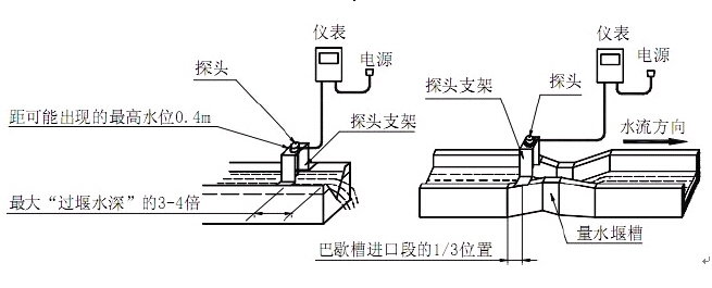 液位自动控制器电路图